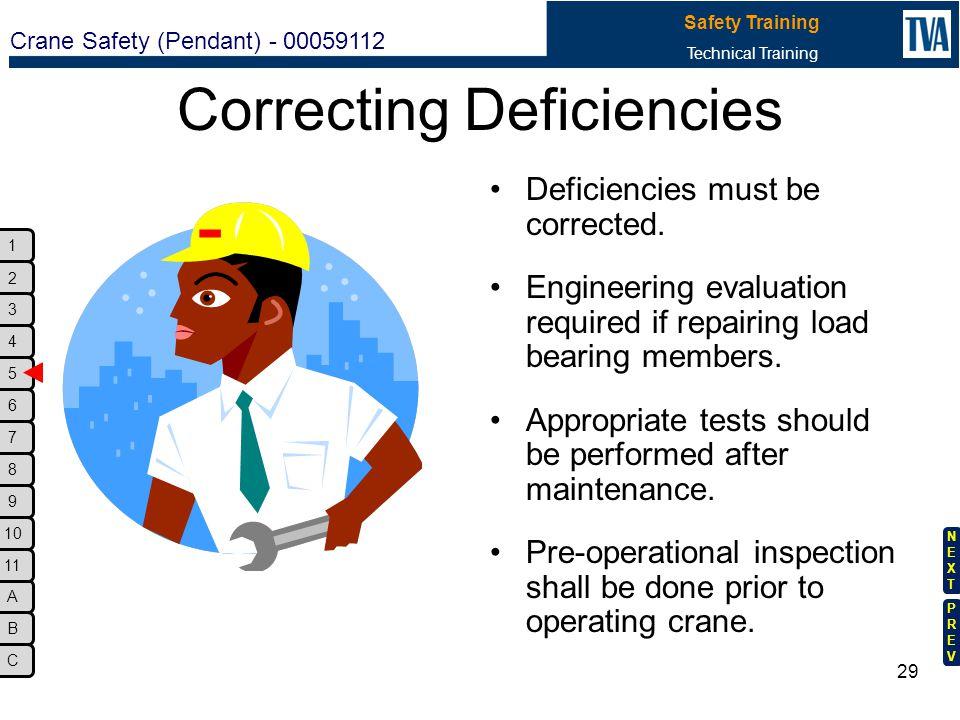 Correcting Deficiencies