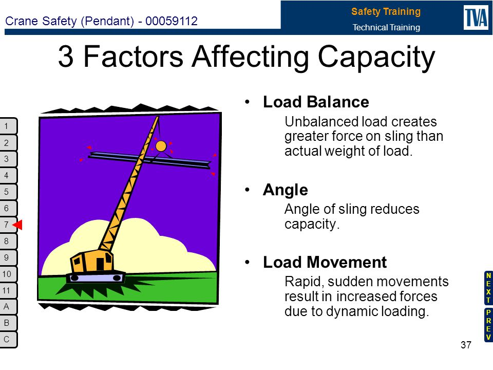 3 Factors Affecting Capacity