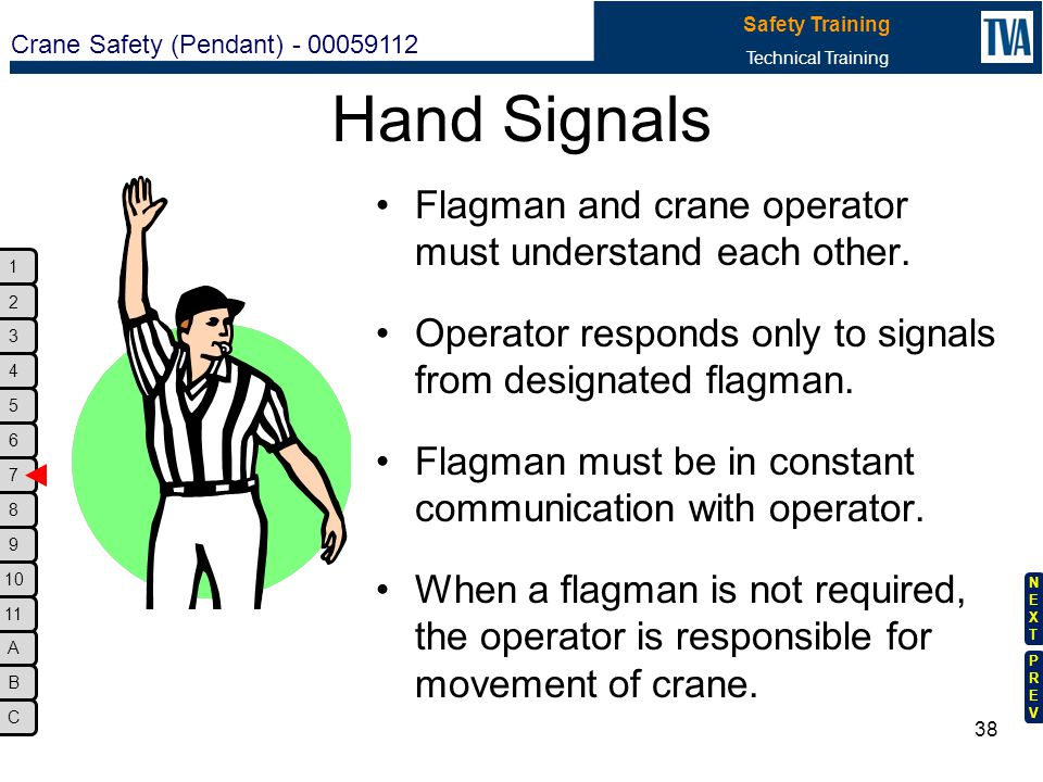 Hand Signals Flagman and crane operator must understand each other.