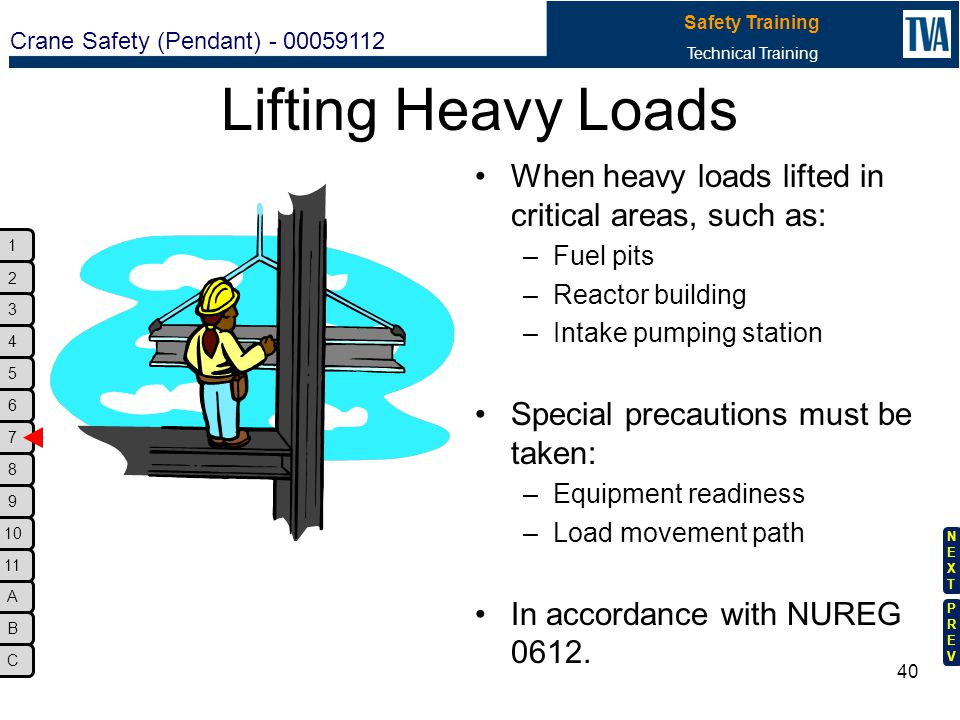 Lifting Heavy Loads When heavy loads lifted in critical areas, such as: Fuel pits. Reactor building.