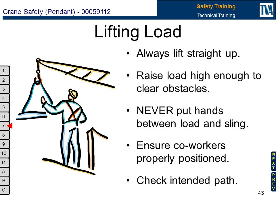 Lifting Load Always lift straight up.