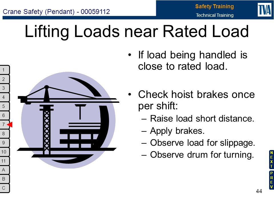 Lifting Loads near Rated Load