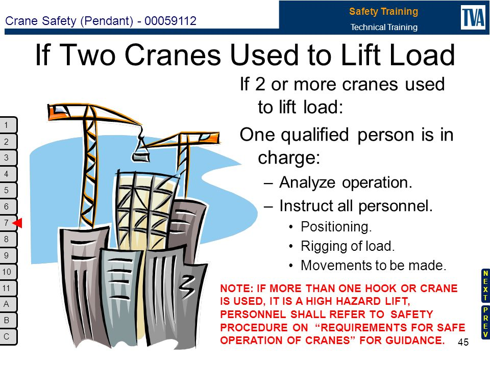 If Two Cranes Used to Lift Load