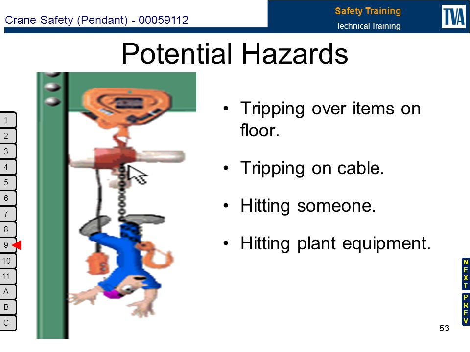 Potential Hazards Tripping over items on floor. Tripping on cable.