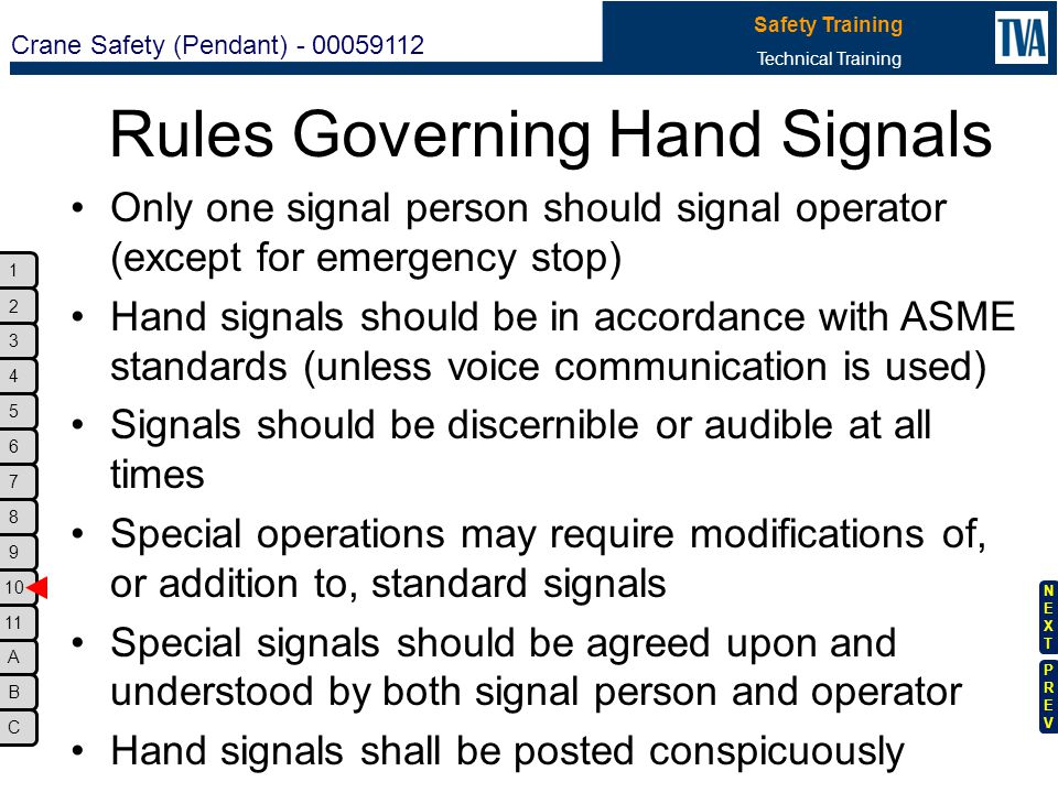 Rules Governing Hand Signals
