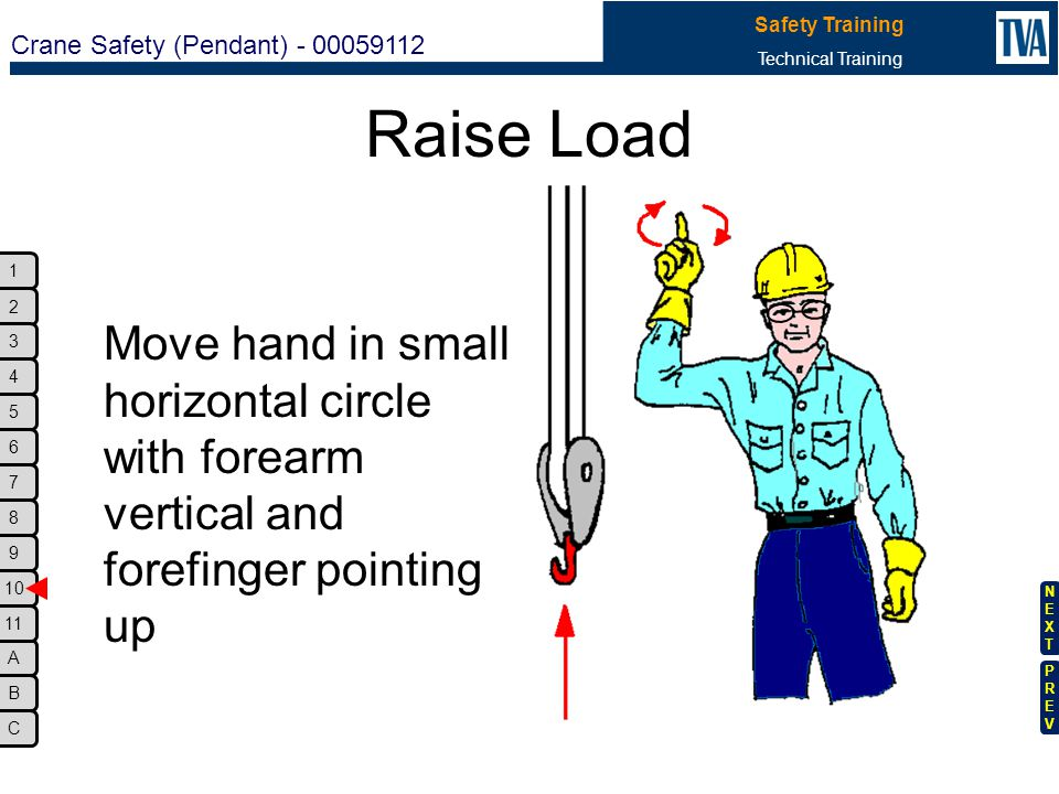 Raise Load Move hand in small horizontal circle with forearm vertical and forefinger pointing up