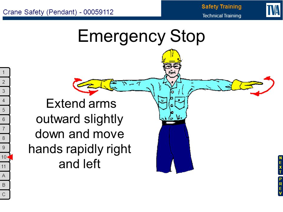 Emergency Stop Extend arms outward slightly down and move hands rapidly right and left