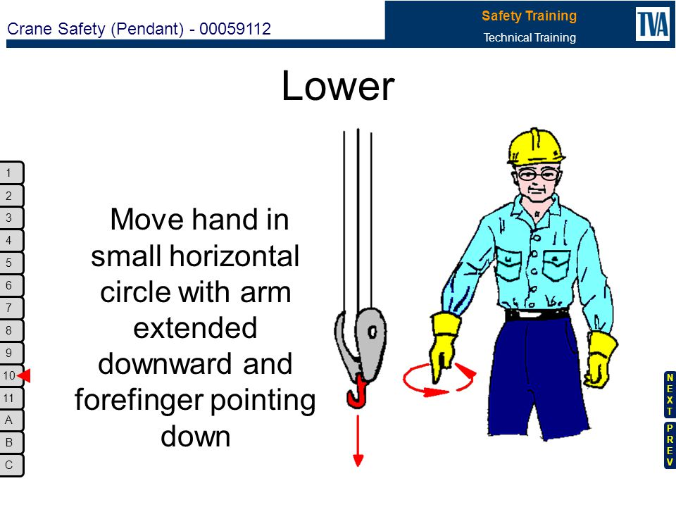 Lower Move hand in small horizontal circle with arm extended downward and forefinger pointing down