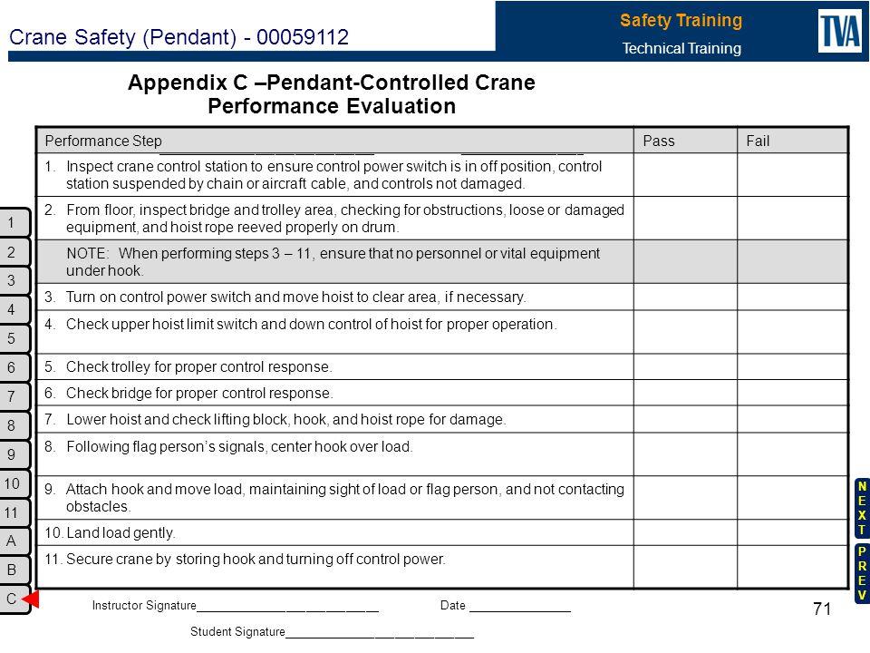 Appendix C –Pendant-Controlled Crane Performance Evaluation