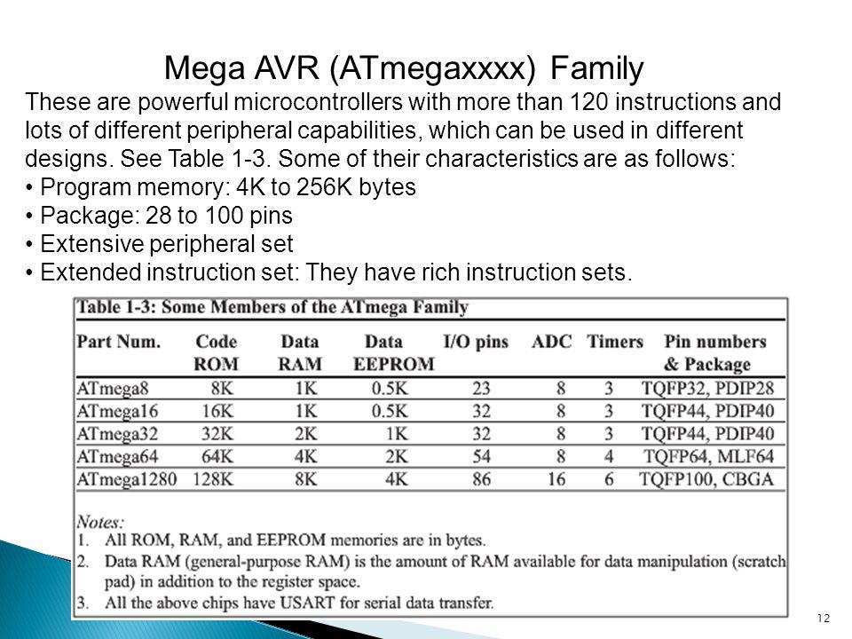 Mega AVR (ATmegaxxxx) Family