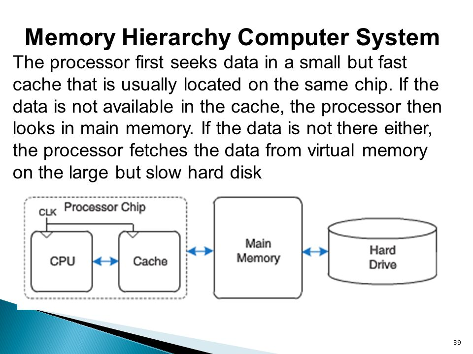 Memory Hierarchy Computer System