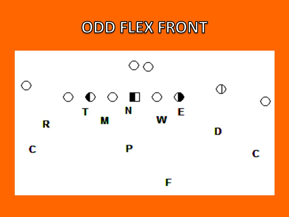 ODD FLEX FRONT