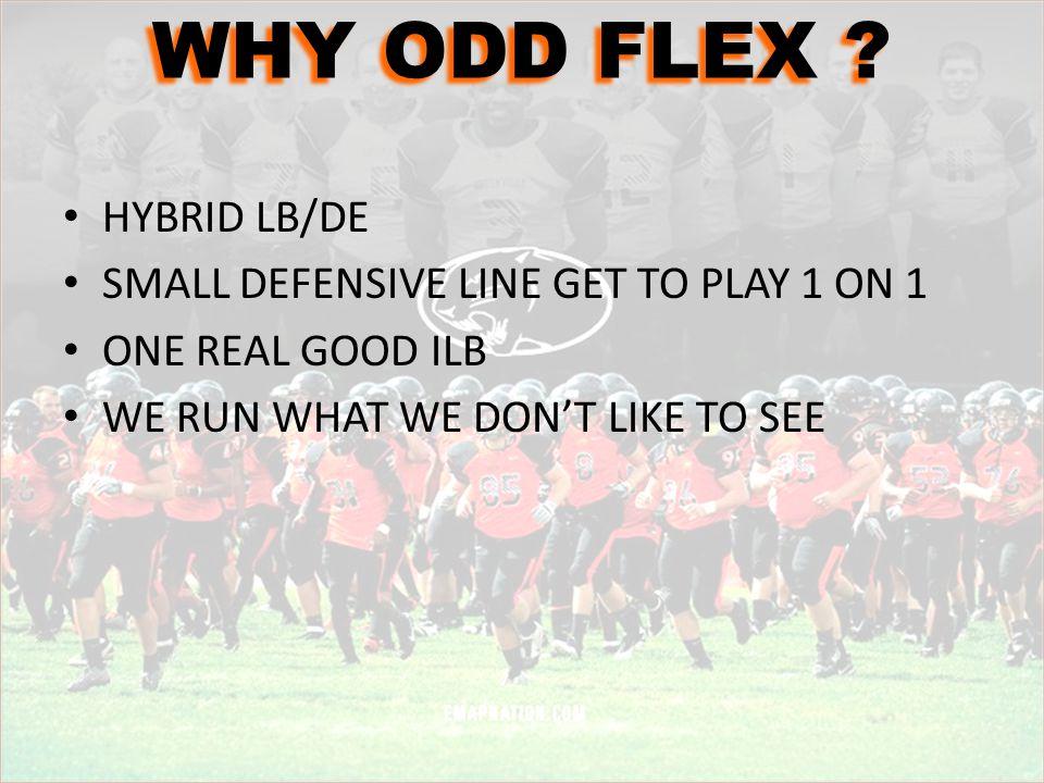 WHY ODD FLEX HYBRID LB/DE SMALL DEFENSIVE LINE GET TO PLAY 1 ON 1