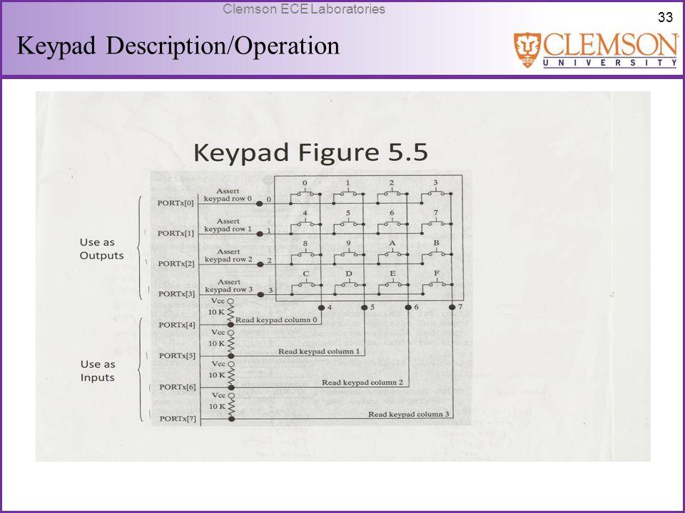 Keypad Description/Operation