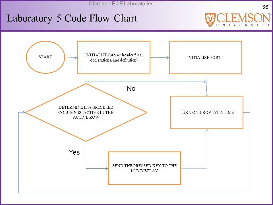 Laboratory 5 Code Flow Chart