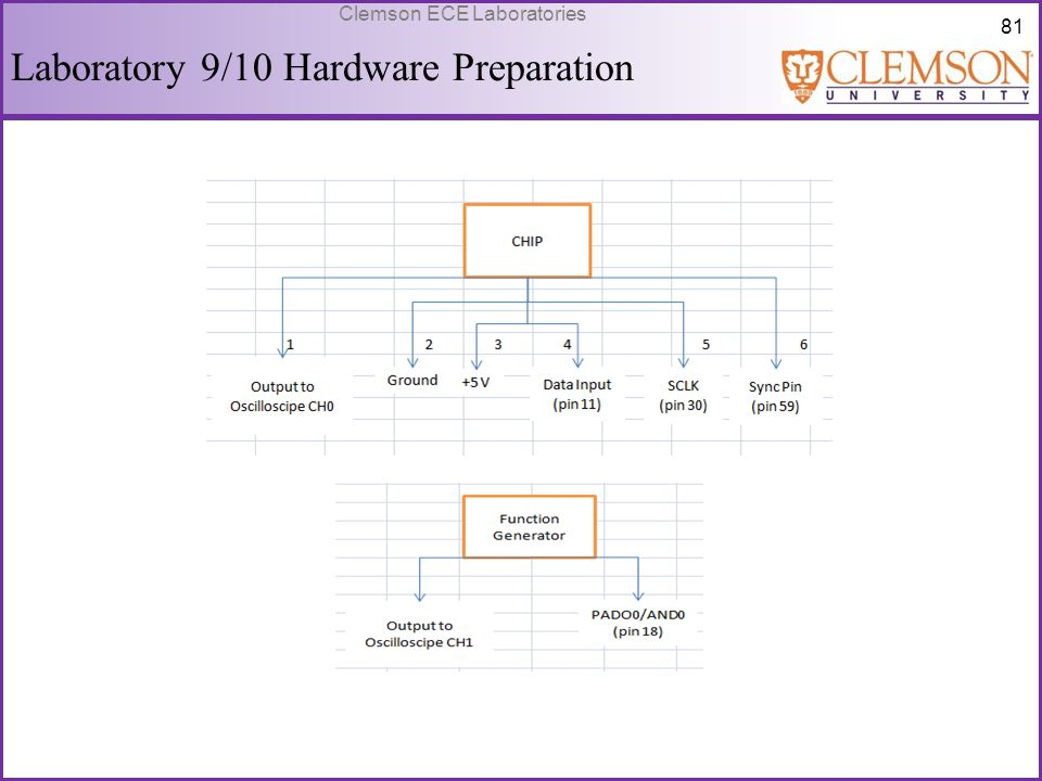 Laboratory 9/10 Hardware Preparation