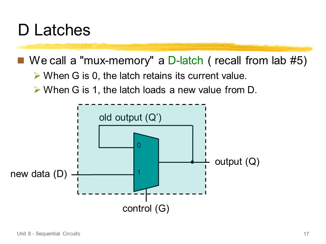 D Latches We call a mux-memory a D-latch ( recall from lab #5)