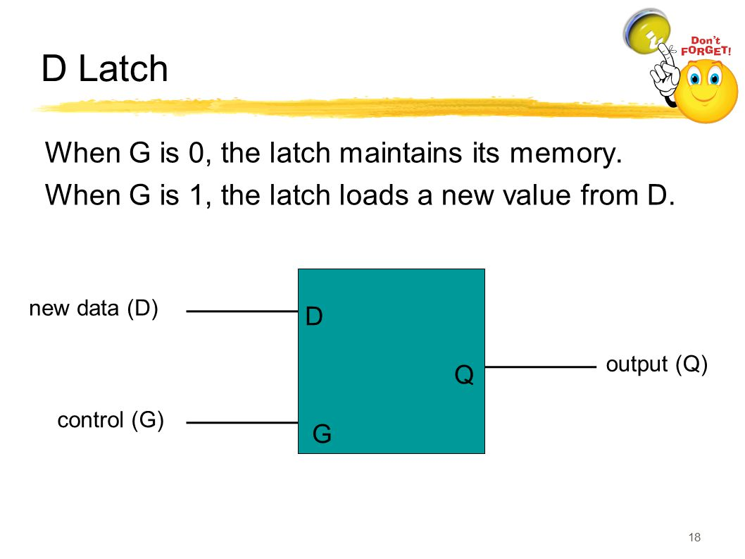 D Latch When G is 0, the latch maintains its memory. When G is 1, the latch loads a new value from D.