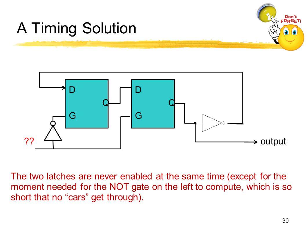 A Timing Solution D G Q D G Q output