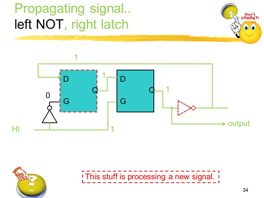 Propagating signal.. left NOT, right latch