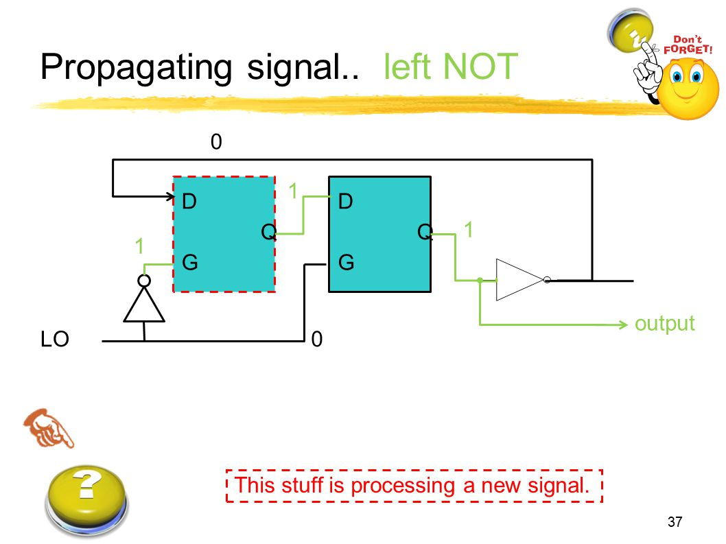 Propagating signal.. left NOT