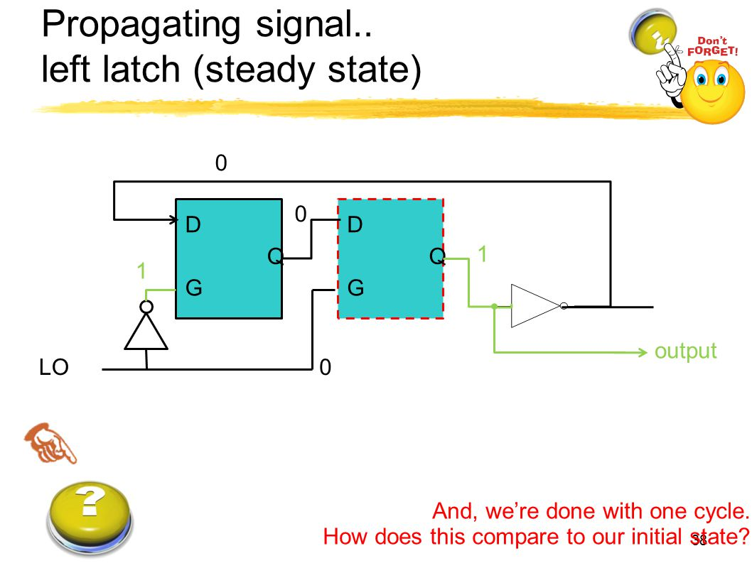 Propagating signal.. left latch (steady state)