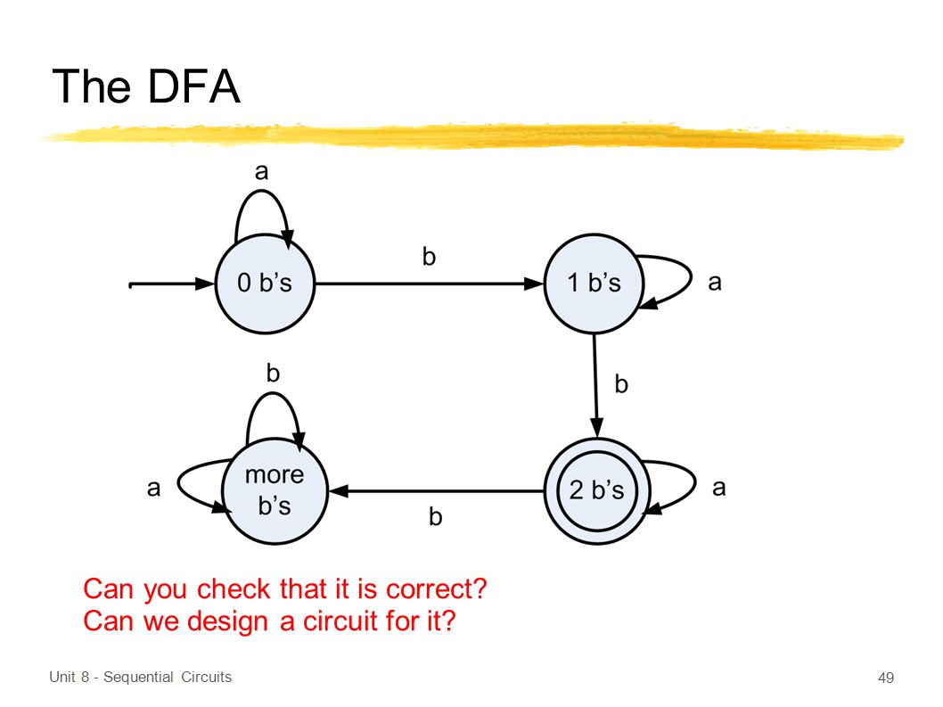 The DFA Can you check that it is correct