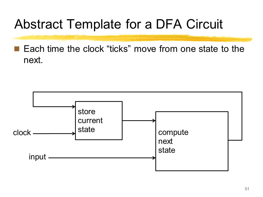 Abstract Template for a DFA Circuit