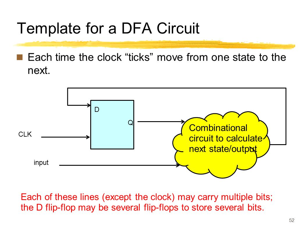 Template for a DFA Circuit