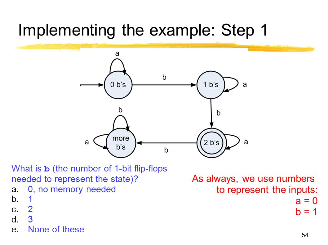 Implementing the example: Step 1