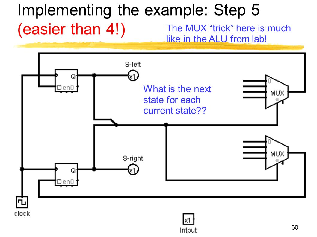 Implementing the example: Step 5 (easier than 4!)