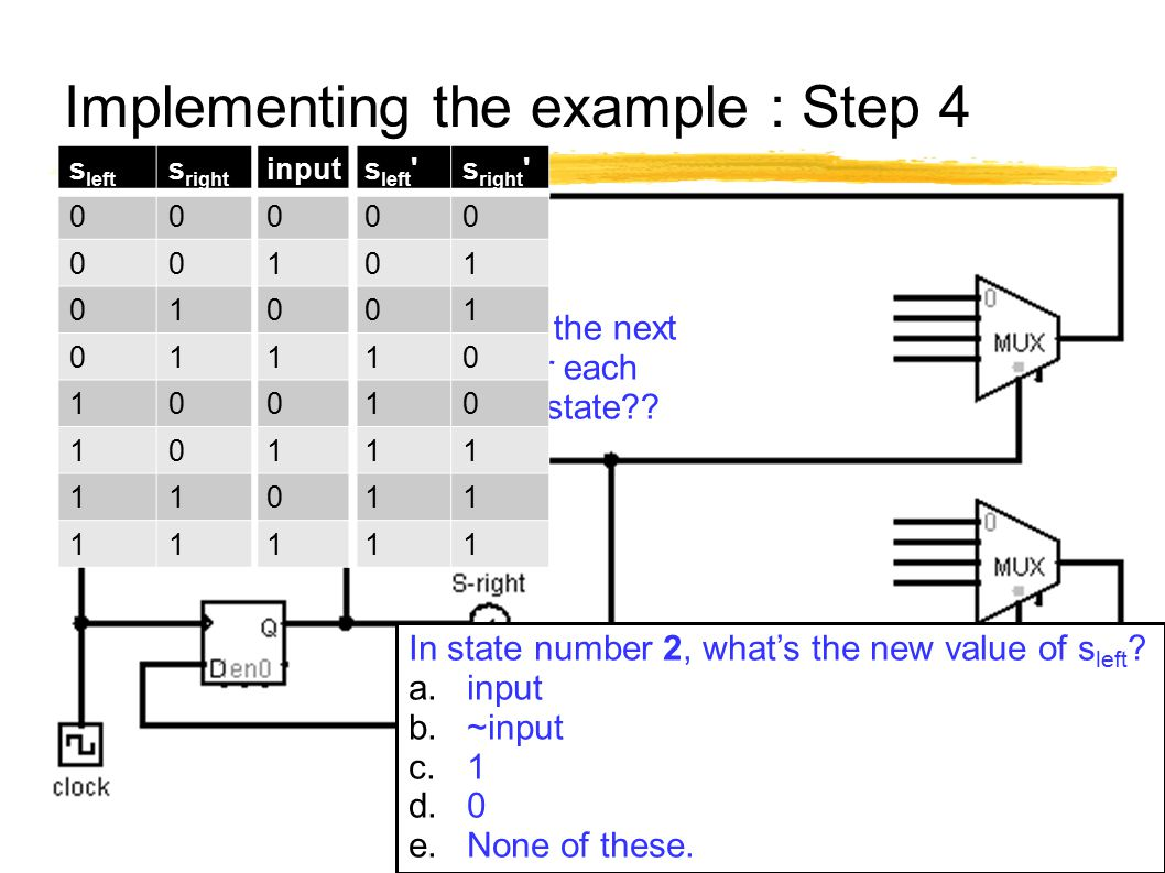 Implementing the example : Step 4