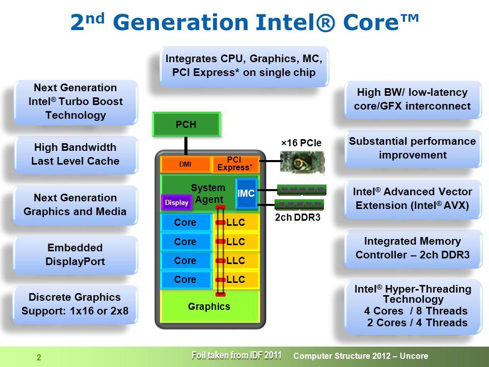 2nd Generation Intel® Core™