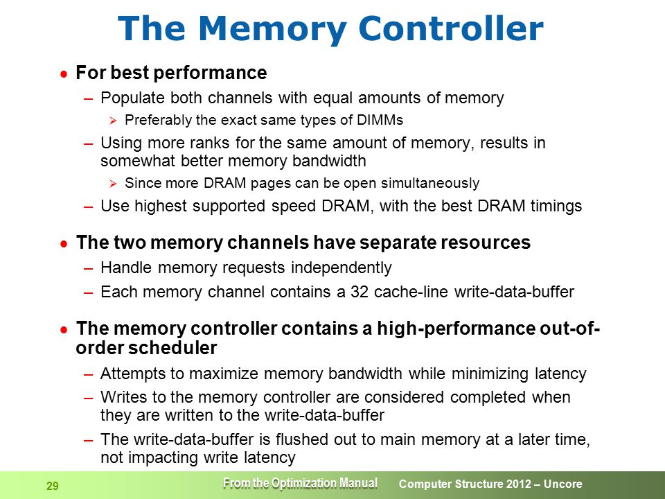 The Memory Controller For best performance