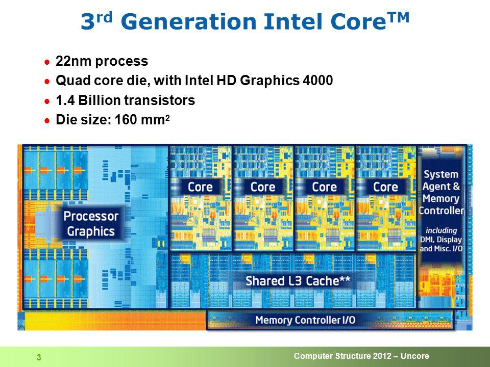 3rd Generation Intel CoreTM