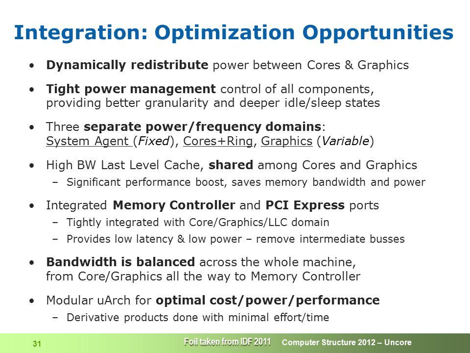 Integration: Optimization Opportunities