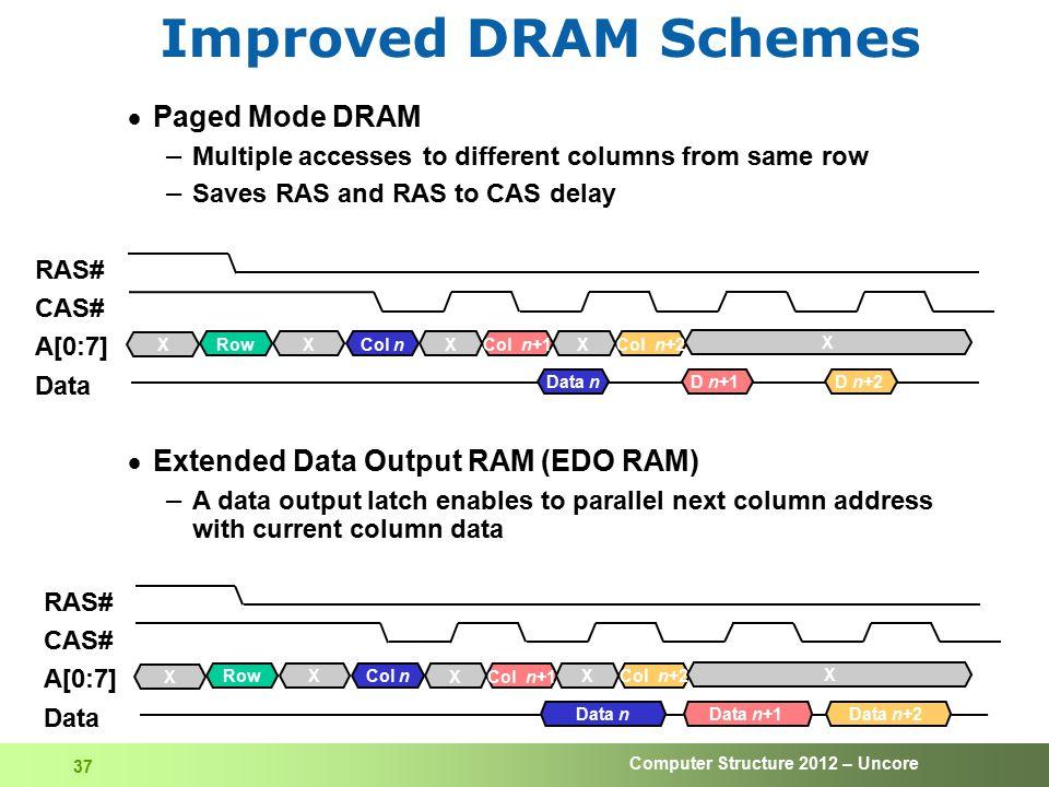 Improved DRAM Schemes Paged Mode DRAM