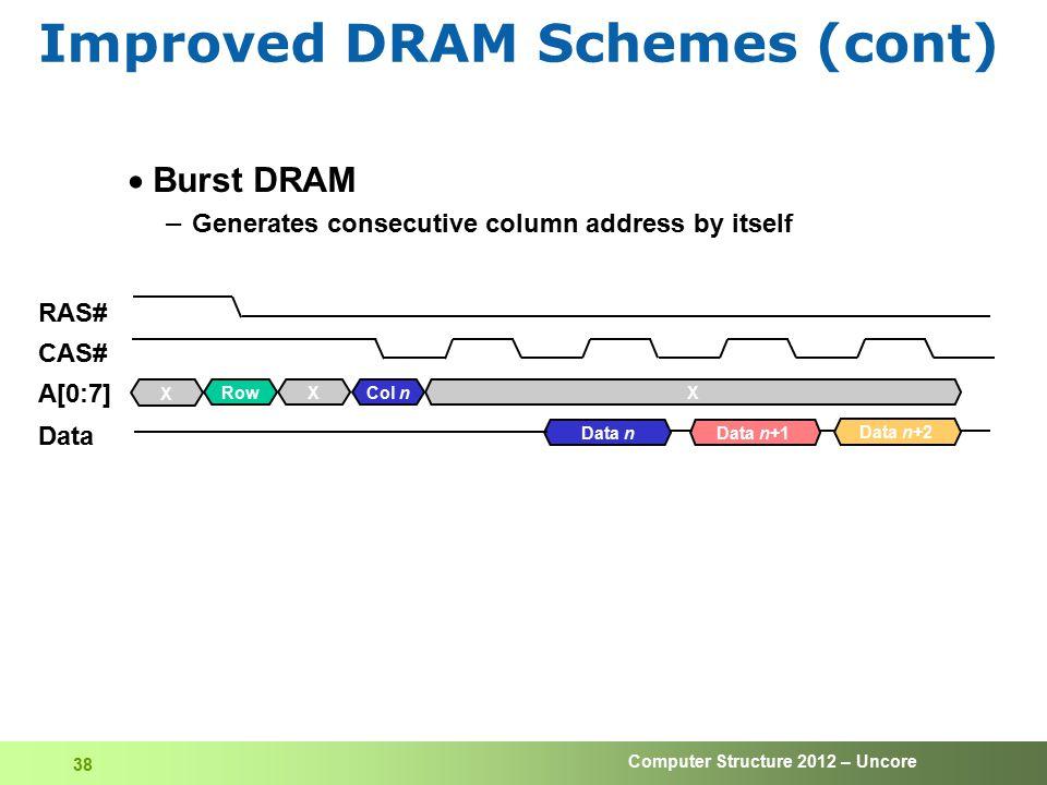 Improved DRAM Schemes (cont)