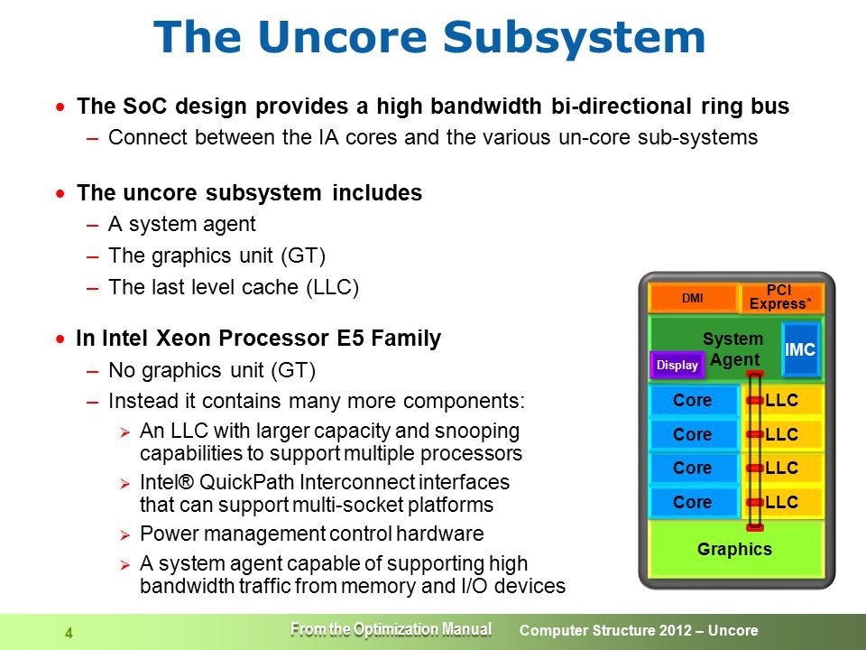 The Uncore Subsystem The SoC design provides a high bandwidth bi-directional ring bus.