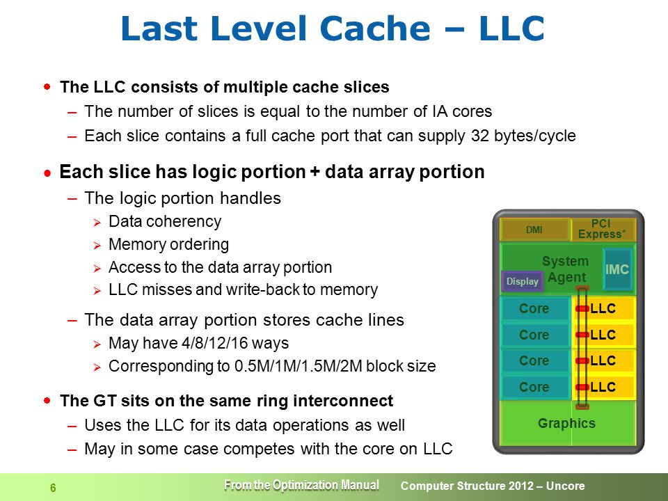 Last Level Cache – LLC The LLC consists of multiple cache slices. The number of slices is equal to the number of IA cores.