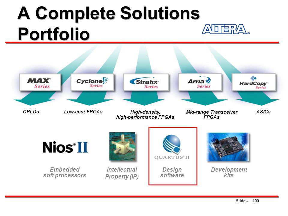 A Complete Solutions Portfolio