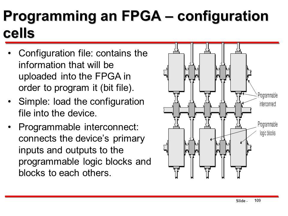 Programming an FPGA – configuration cells
