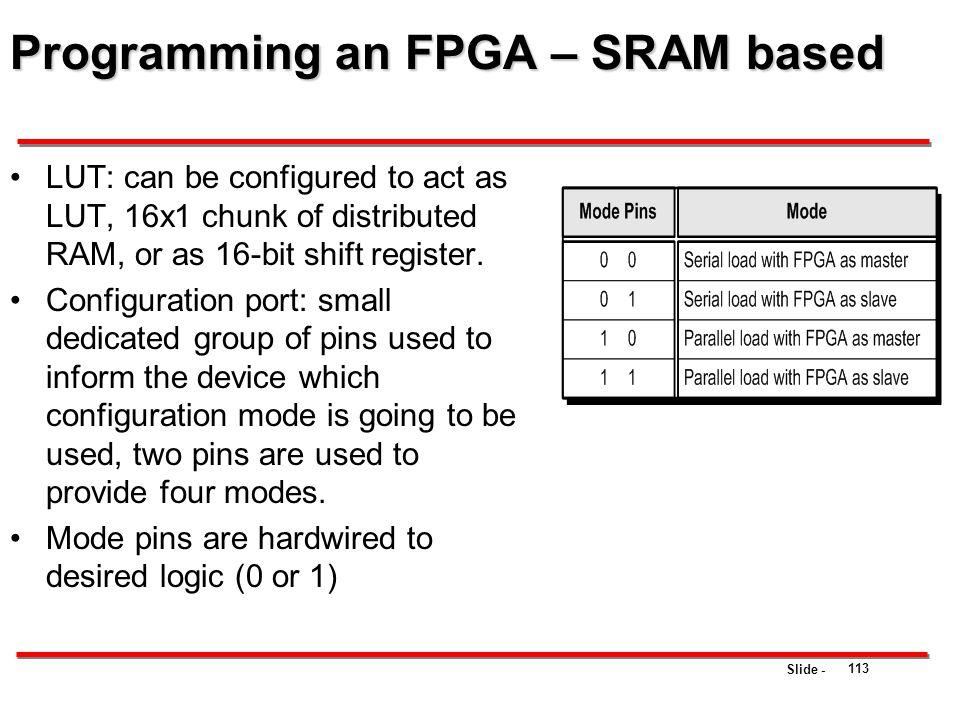Programming an FPGA – SRAM based