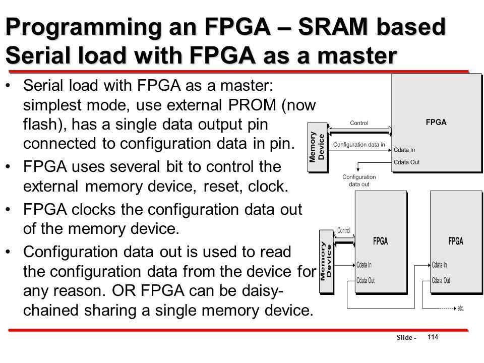 Programming an FPGA – SRAM based Serial load with FPGA as a master