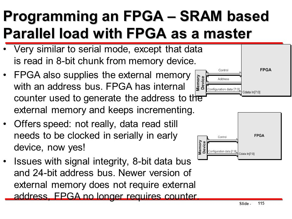 Programming an FPGA – SRAM based Parallel load with FPGA as a master