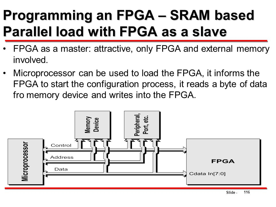 Programming an FPGA – SRAM based Parallel load with FPGA as a slave