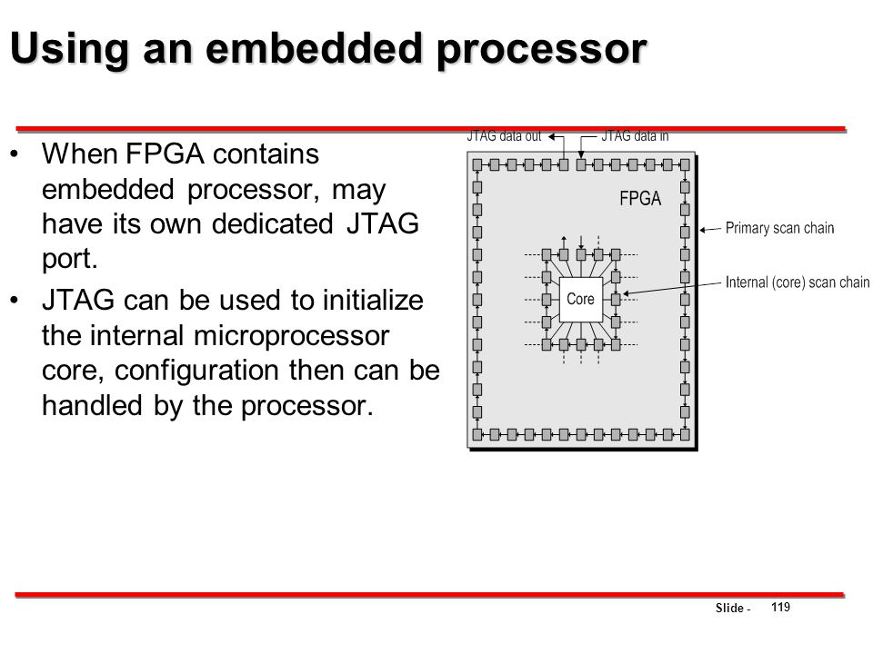 Using an embedded processor