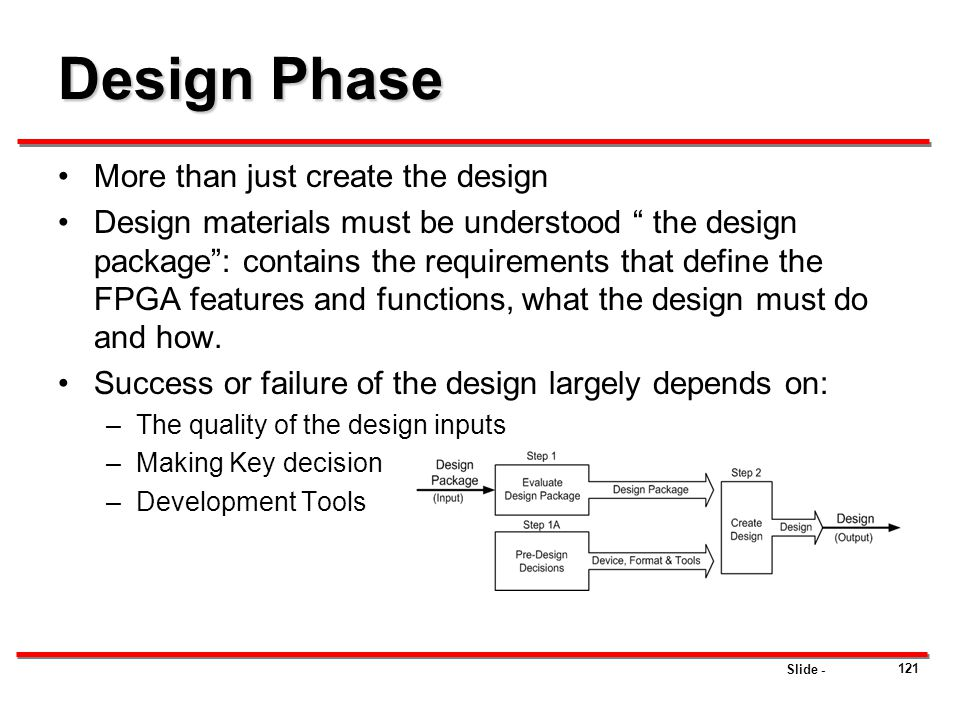 Design Phase More than just create the design