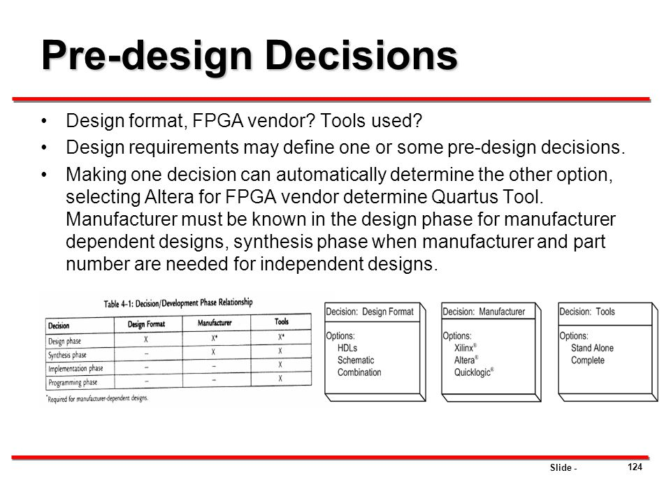 Pre-design Decisions Design format, FPGA vendor Tools used