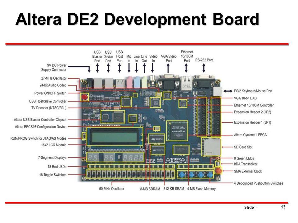 Altera DE2 Development Board